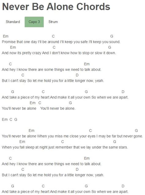 Never Be Alone Chords Shawn Mendes | Shawn mendes songs